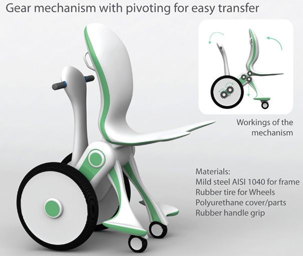 Wheelchair Only For Transfers Yanko Design