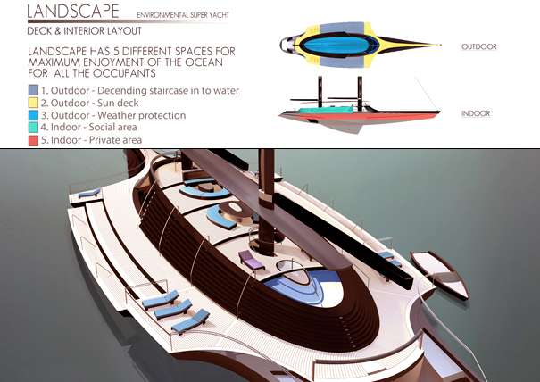 Landscape superyacht by Jun Han Song