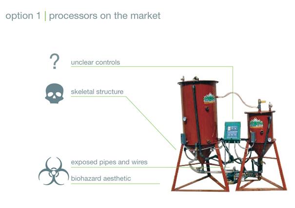 Make Biodiesel Your Own