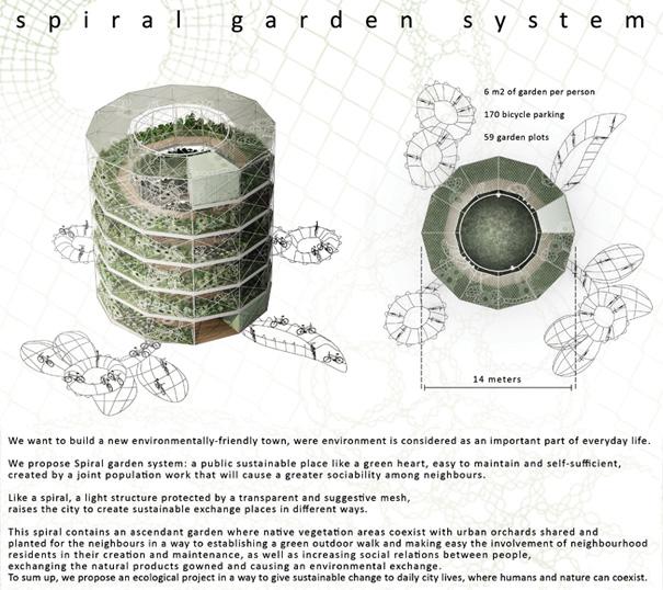 Spiral Garden System Fit for Urbanites