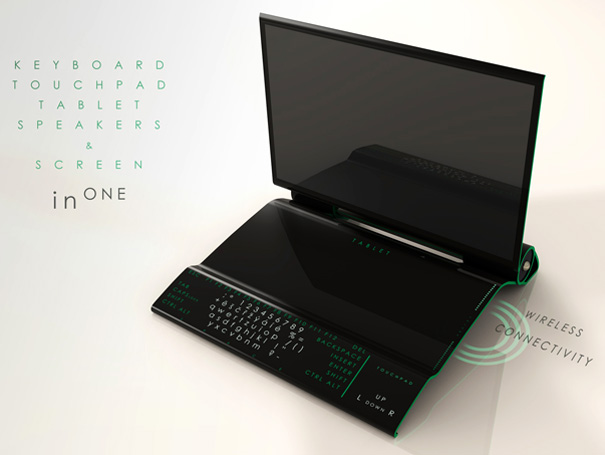 All-in-One Computer