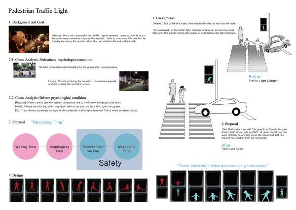 Traffic Light v.1.07 by Li Ming Hsing