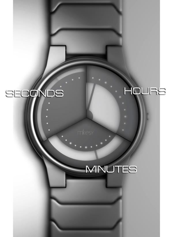 MIKESYDÄN watch concept-10