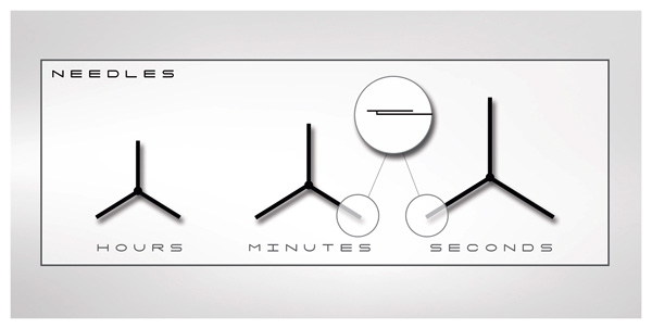 MIKESYDÄN watch concept-8