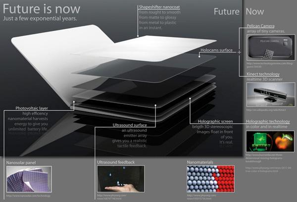 MacBook in 2020 | Yanko Design