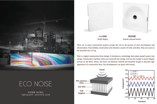 Eco Noise – Sound Harnessing Tiles to generate Electricity by Luo Lide, Chen Songrong, Li Daiyan, Lin Haoting & Xu Junwei