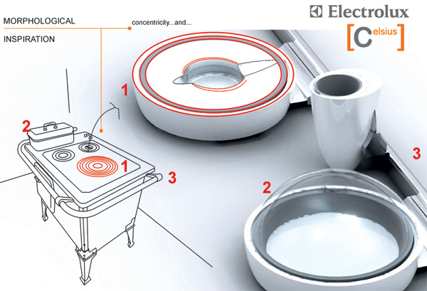 Kitchen Waste Heat the Home - image celsius4 on http://bestdesignews.com