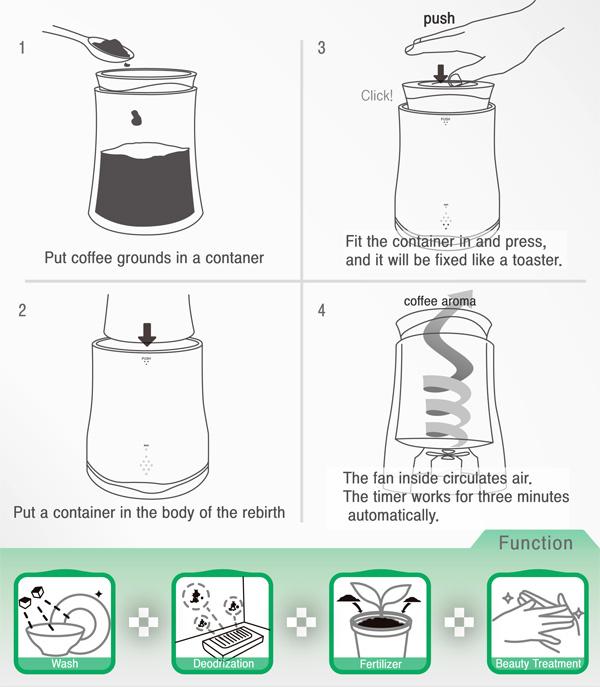 Best Design News rebirth_coffee Instant Coffee Makeup! Hot Design Designer Seul Best Design News rebirth_coffee2 Instant Coffee Makeup! Hot Design Designer Seul Best Design News rebirth_coffee3 Instant Coffee Makeup! Hot Design Designer Seul