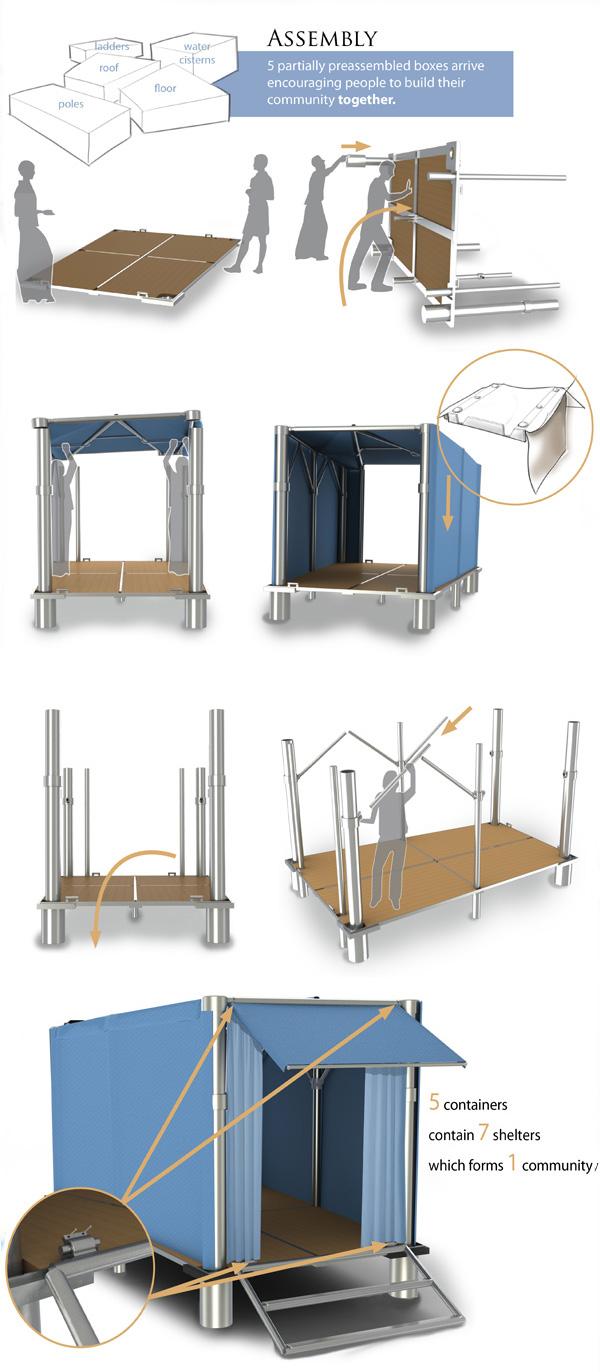 Shelter for familiarity yanko design for Household shelter design
