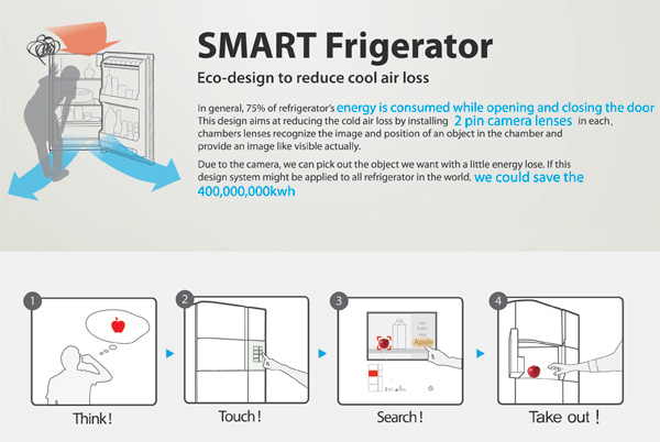 Best Design News smart_fridge Fridge That Knows It All Hot Design Yang Gyeong Designers Jeong Best Design News smart_fridge2 Fridge That Knows It All Hot Design Yang Gyeong Designers Jeong Best Design News smart_fridge3 Fridge That Knows It All Hot Design Yang Gyeong Designers Jeong