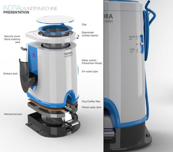 giradora washing machine buy