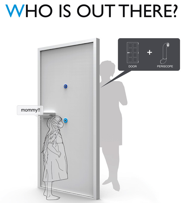 Who is out There – Door Peephole Periscope Design by Hyun-june Yang