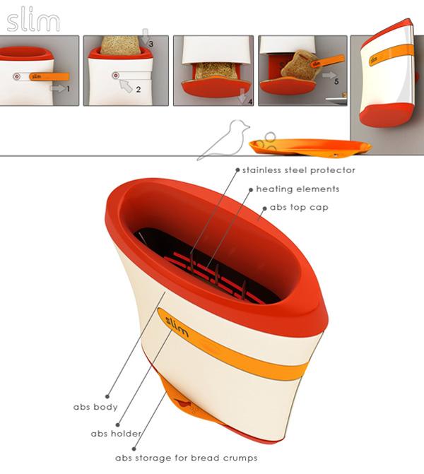 when skinny appliances are cool yanko design. Black Bedroom Furniture Sets. Home Design Ideas