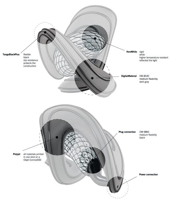 Yanko Design Design
