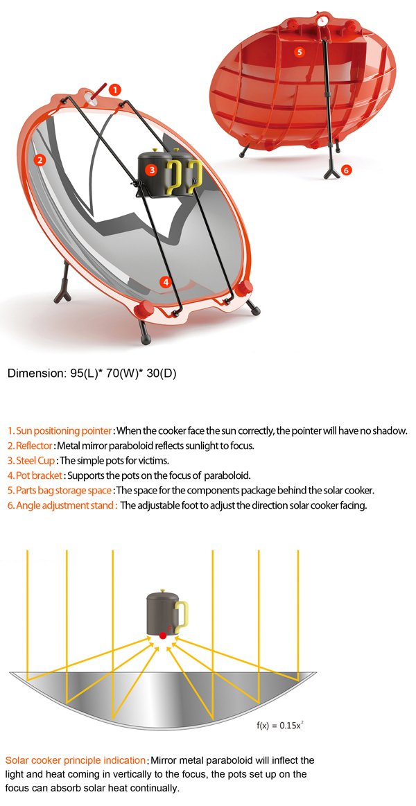 Solar Cooker by Cheng-Tsung Feng