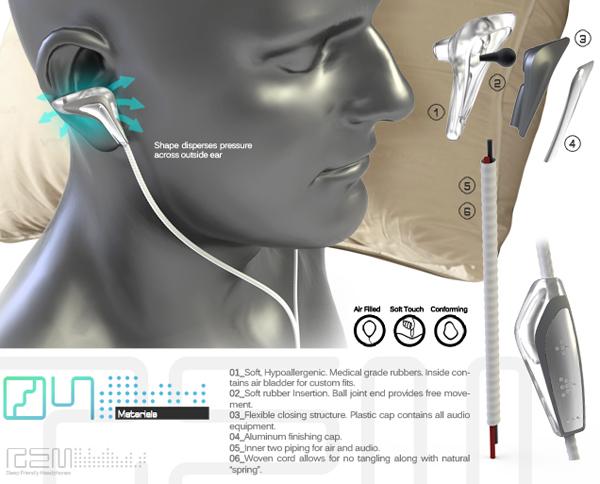 Headphones You Can Sleep In Yanko Design