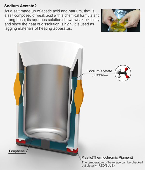 Κούπα ζεσταίνει τον καφέ σας χωρίς ρεύμα!