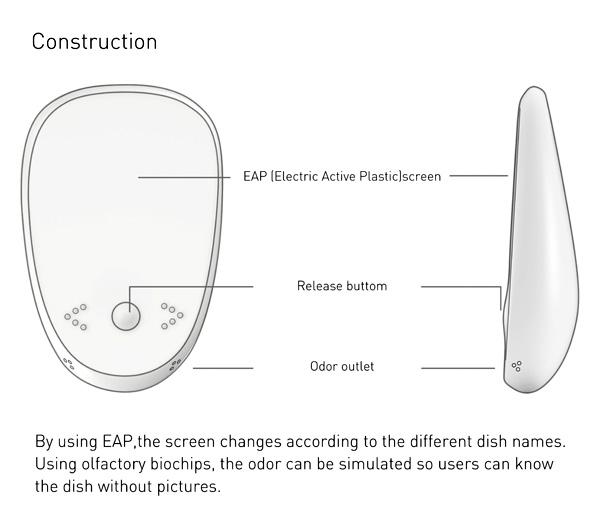 ساختار منوی بوییدنی غذا برای نابینایان