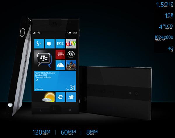 BlackBerry Windows Phone Pro   Yanko Design