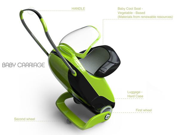 New kinda buggy ride yanko design for Motorized ride on suitcase