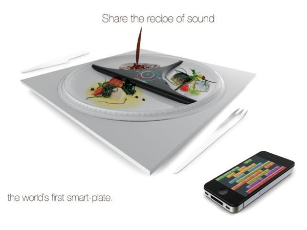 Electrolux SmartPlate by Julian Caraulani