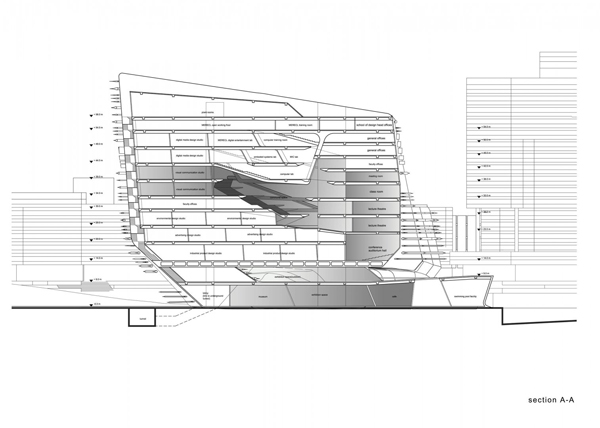 Stratified structure yanko design for News section design