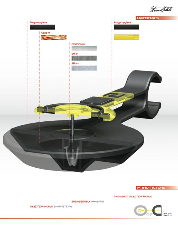 1 Click Theft Protection Yanko Design
