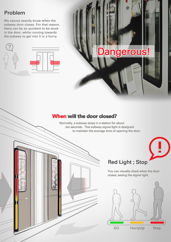 Well Timed Closure - image subway_signal_light2 on http://bestdesignews.com