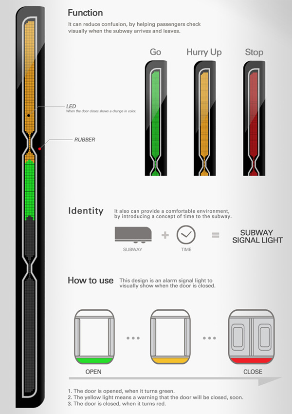 Well Timed Closure - image subway_signal_light3 on http://bestdesignews.com