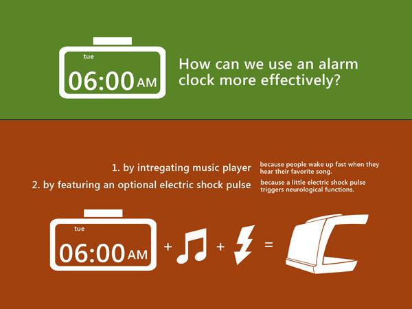 singNshock Alarm Clock by Sankalp Sinha