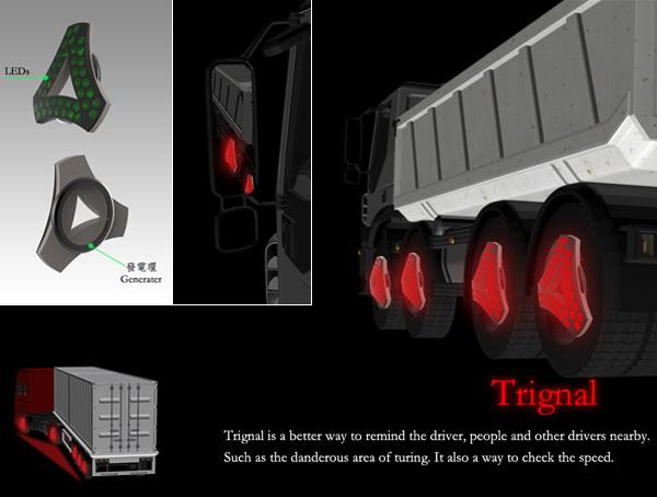 trignal