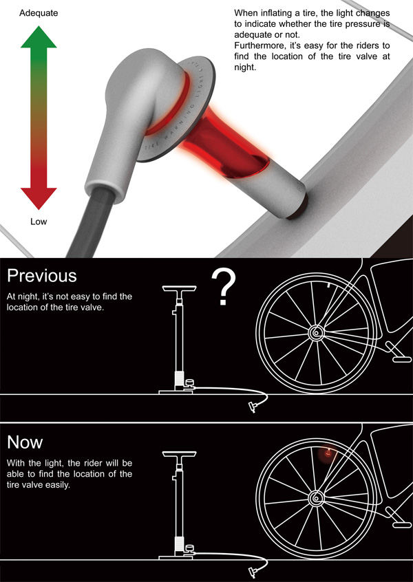 how to tell if bike tire is flat