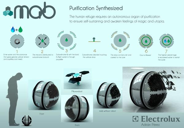 designers take to blogging 2013 electrolux design lab yanko design. Black Bedroom Furniture Sets. Home Design Ideas