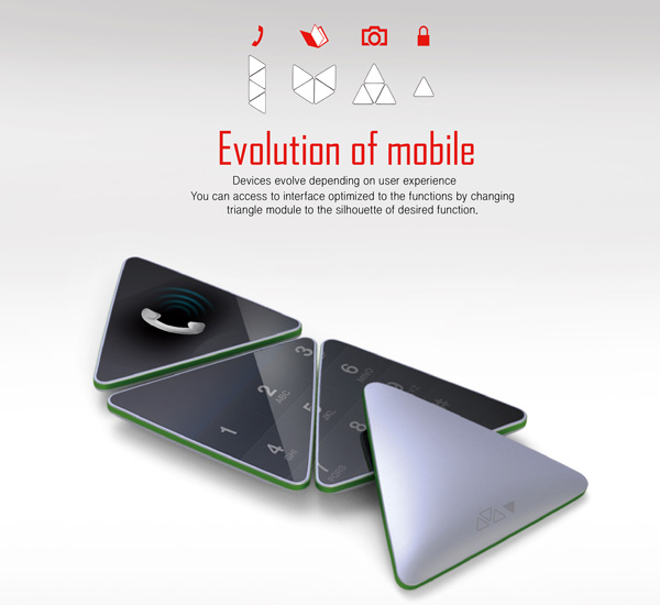 Evolution of Mobile - Mobile Phone by SNU of Science & Tech