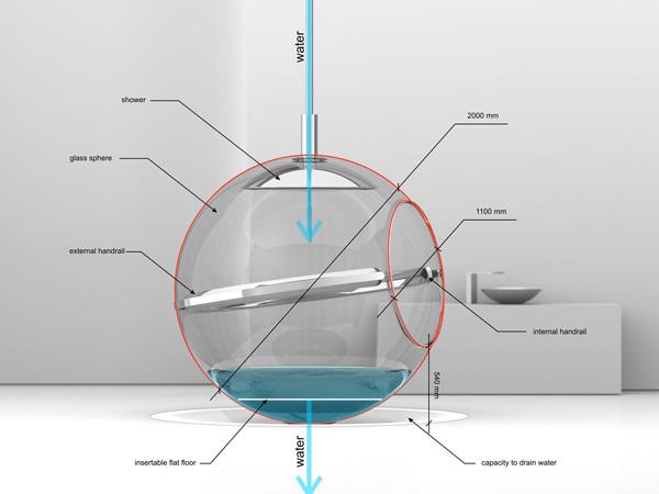 طراحی حمام،طراحی خلاقانه،خلاقیت در طراحی،خلاقیت