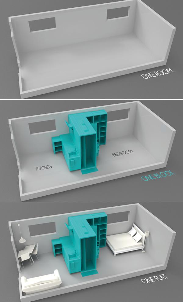 ساخت اتاق،Divider،جداکننده ی اتاق،طراحی اتاق خواب