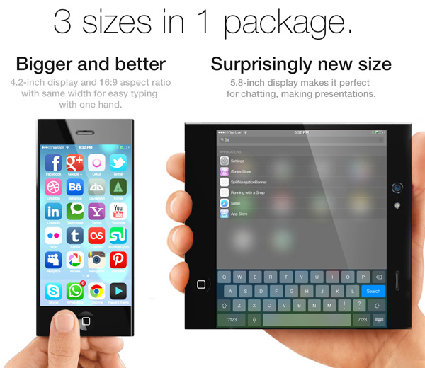 Apple iPhone 6, Really!