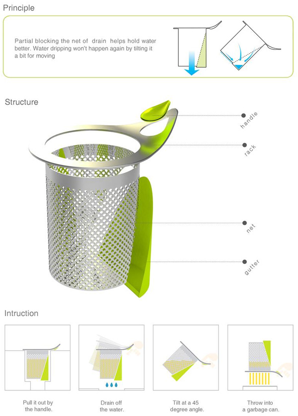 A Better Strainer