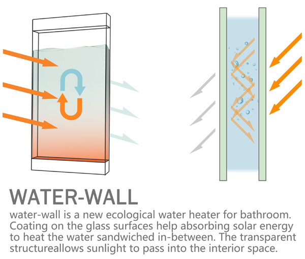 If only costner made waterwall yanko design for Water wall plans