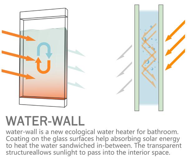 waterwall3