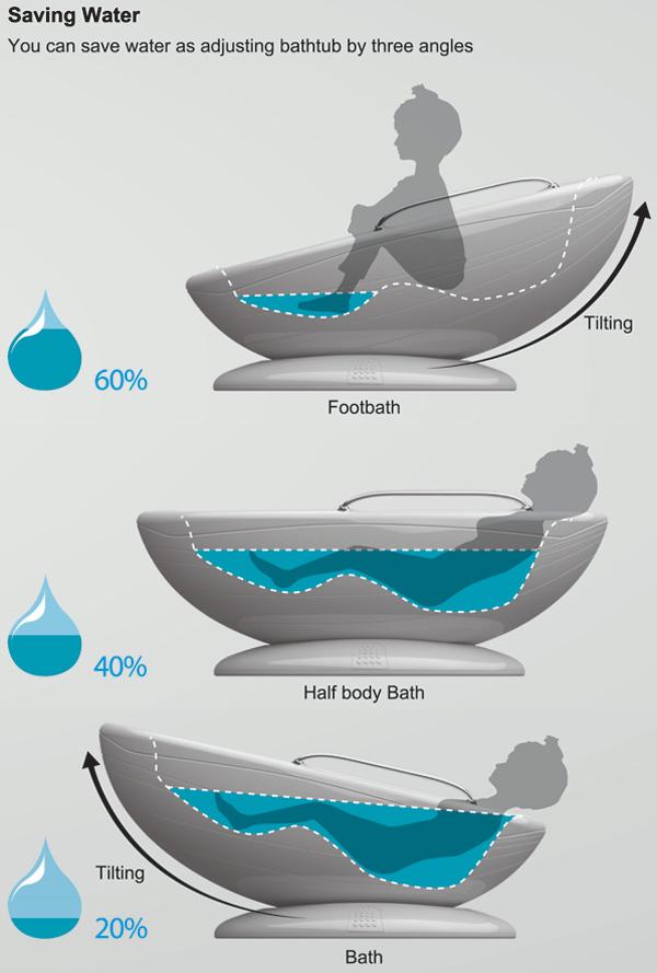 Best of Bathroom Concepts in 2013