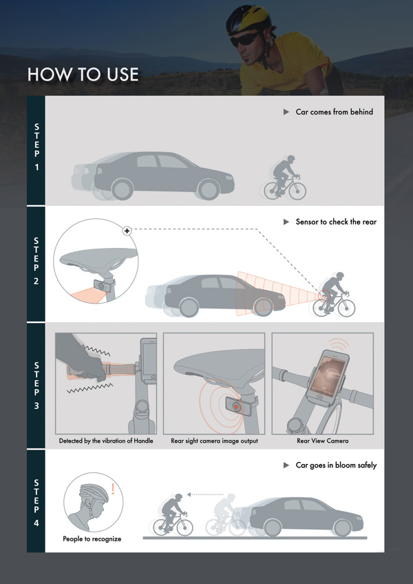 Third Eye for Cyclists - image safeye_03 on http://bestdesignews.com