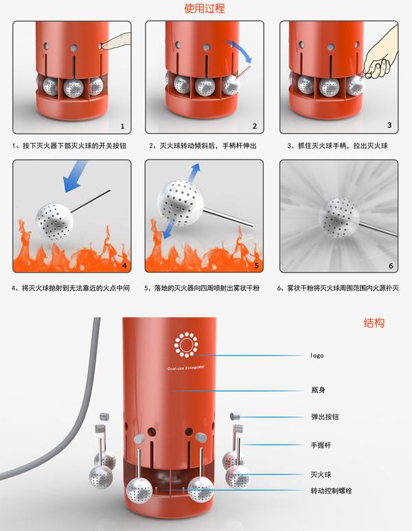 Fire Bombs