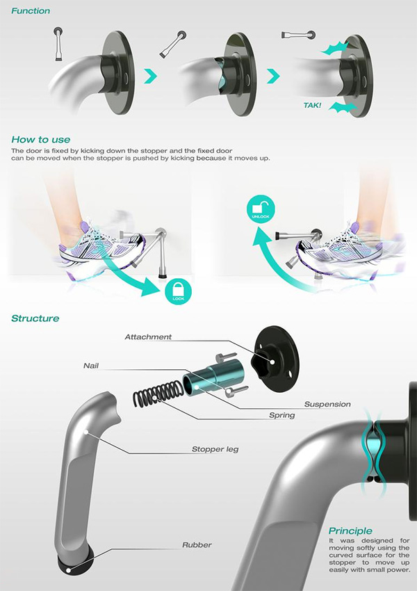Foot Basics - image  on http://bestdesignews.com
