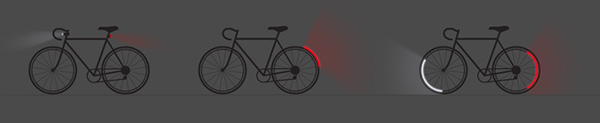 Bicycle Lights of the Near Future - image arc_04 on http://bestdesignews.com