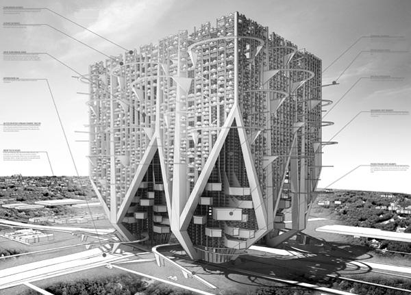 معماری و تراکم جمعیت ، معماری هیولای Marinetti