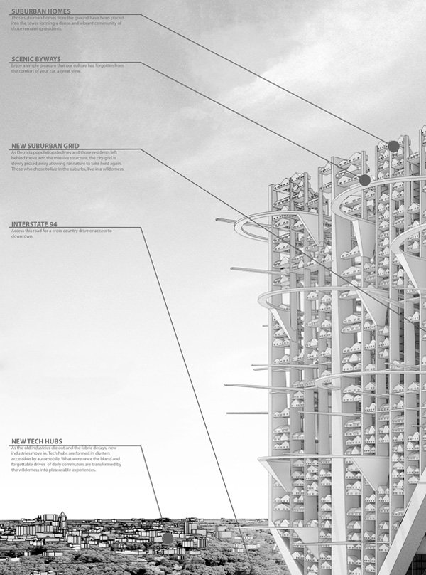 New Box Skyline for Detroit