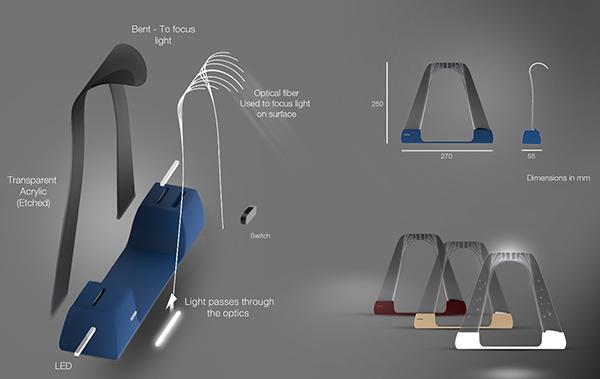Light Bending Work Lamp