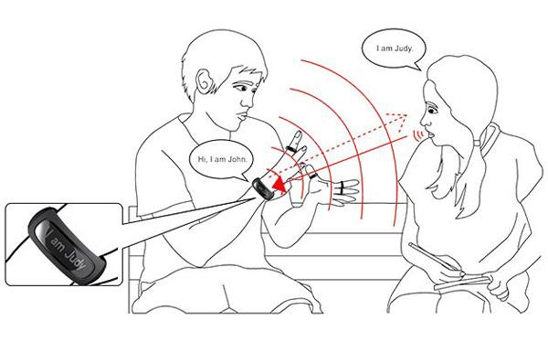 Sign Language Ring by Cao Zu-Wei, Hu Ya-Chun, Huang Ching-Lan, Liao Po-Yang, Tsai Yu-Chi & Yang Yi-Hsien