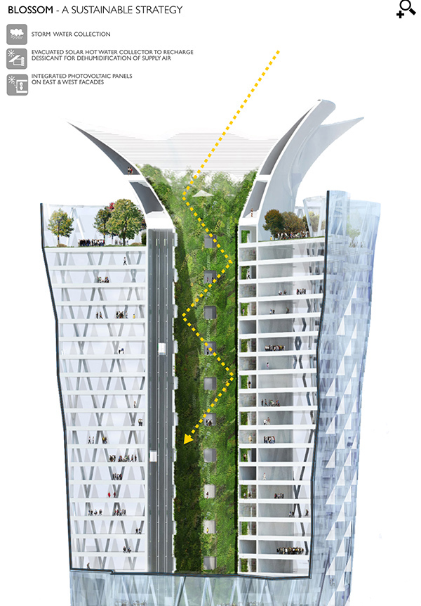 The Blossom Tower - image blossom_003 on http://bestdesignews.com